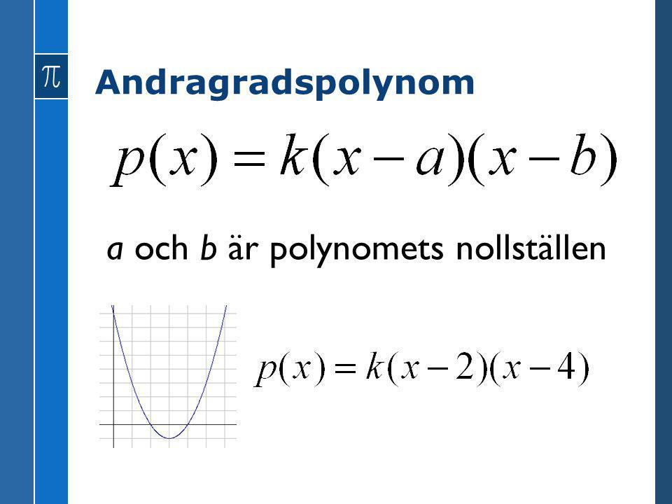 a och b är polynomets nollställen