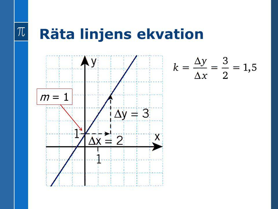 Räta linjens ekvation m = 1
