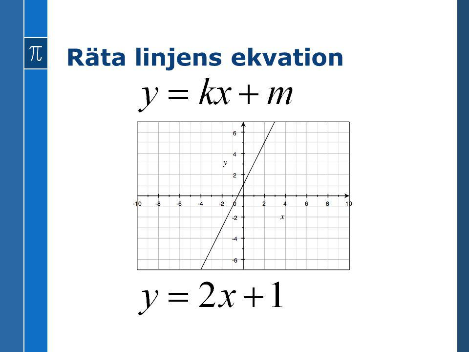 Räta linjens ekvation
