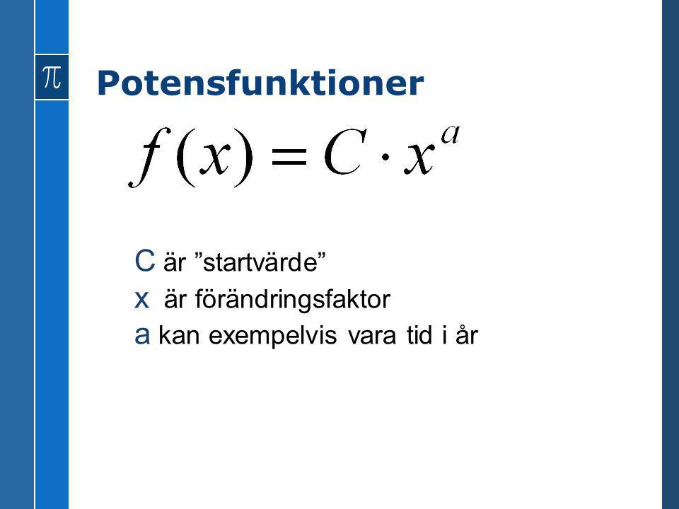 Potensfunktioner C är startvärde x är förändringsfaktor