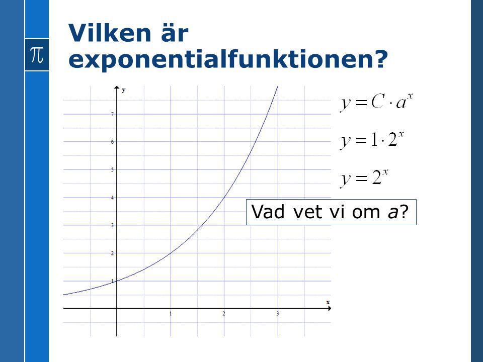 Vilken är exponentialfunktionen