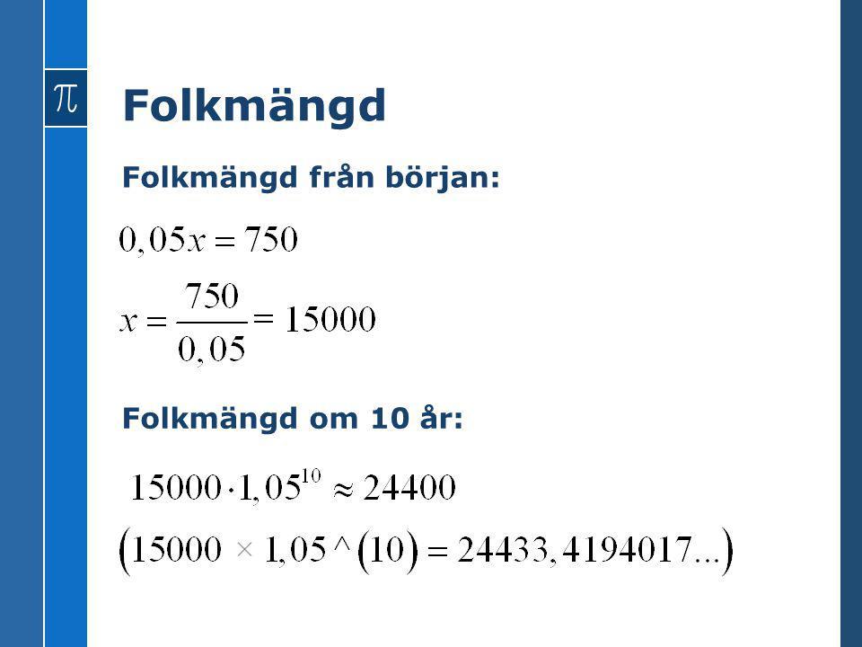 Folkmängd Folkmängd från början: Folkmängd om 10 år: