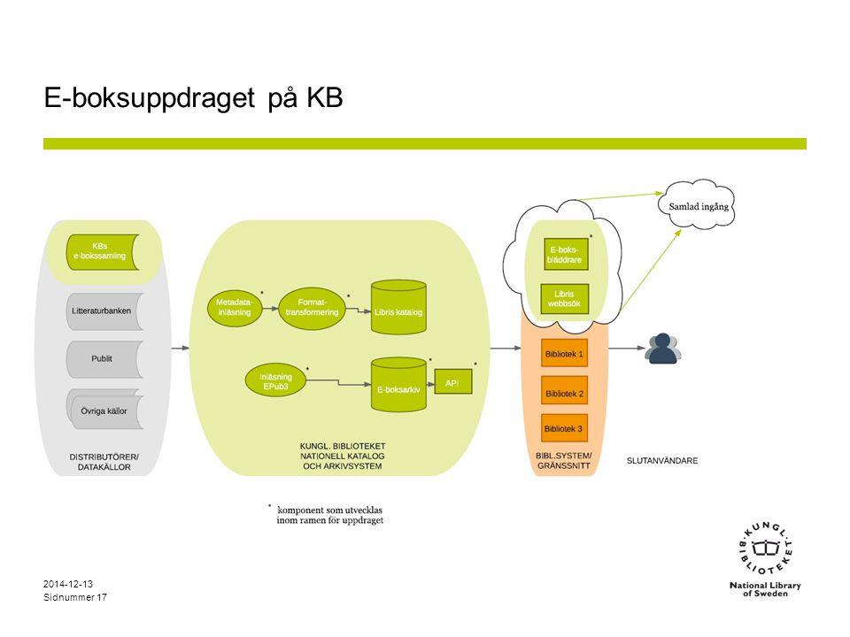 E-boksuppdraget på KB 2017-04-07