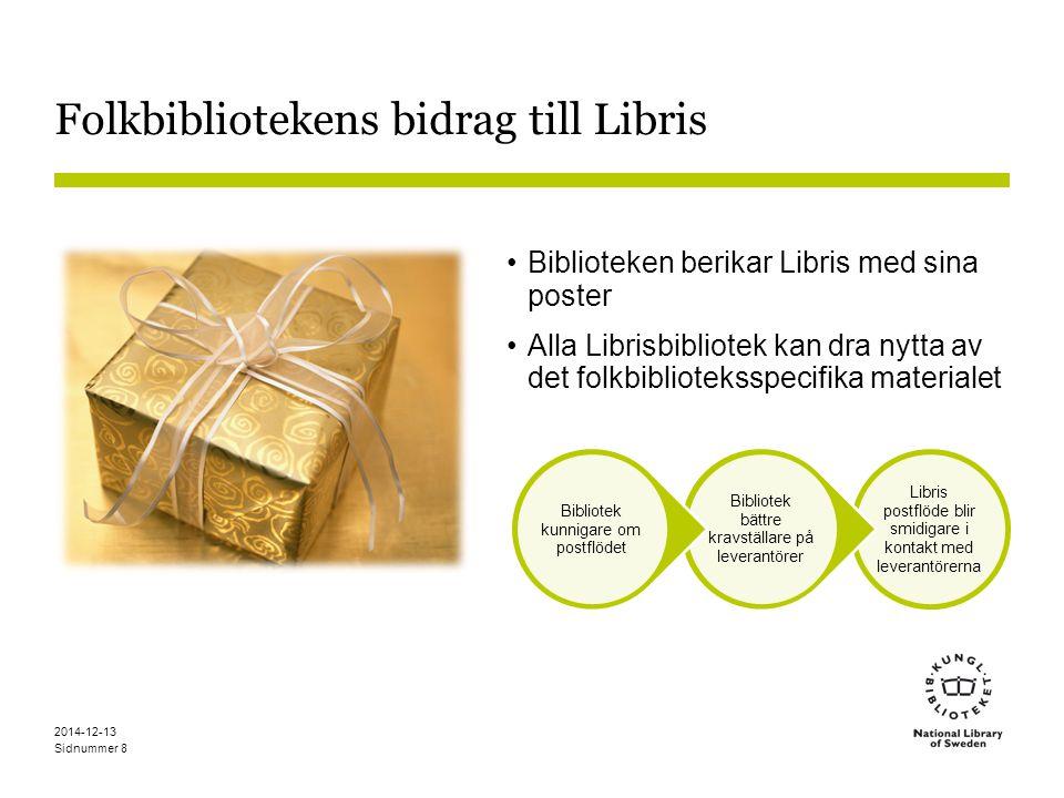 Folkbibliotekens bidrag till Libris