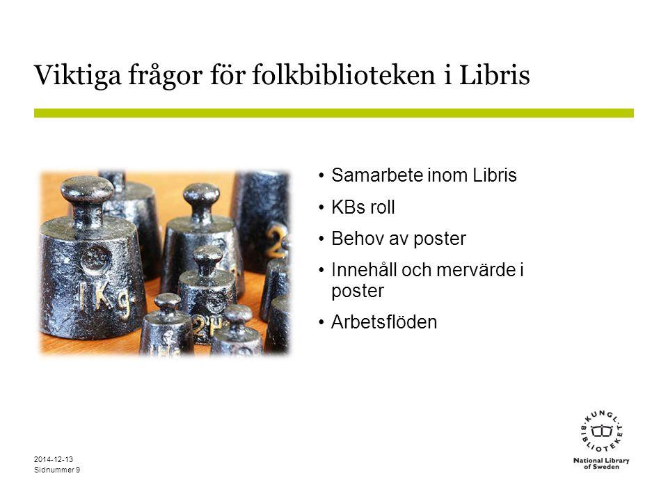 Viktiga frågor för folkbiblioteken i Libris