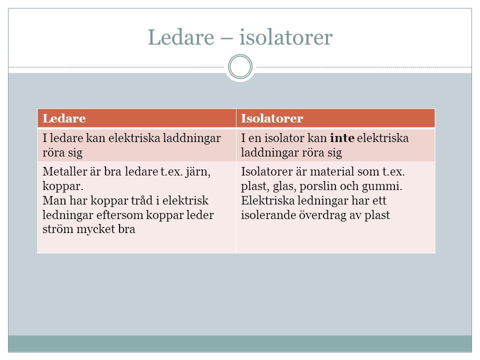 Ledare – isolatorer Ledare Isolatorer