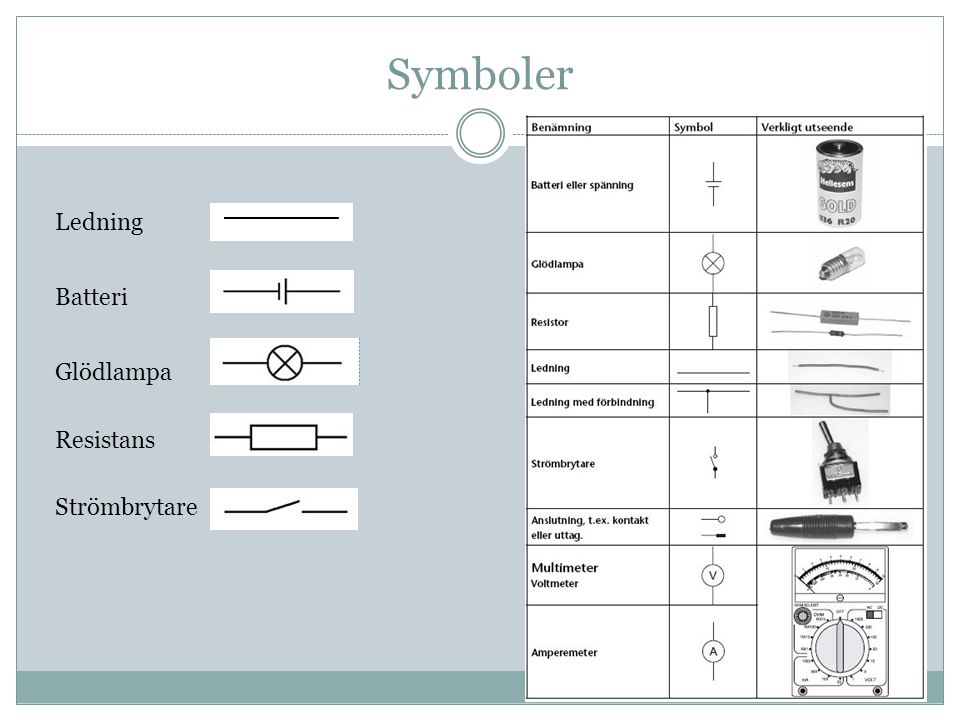 Symboler Ledning Batteri Glödlampa Resistans Strömbrytare