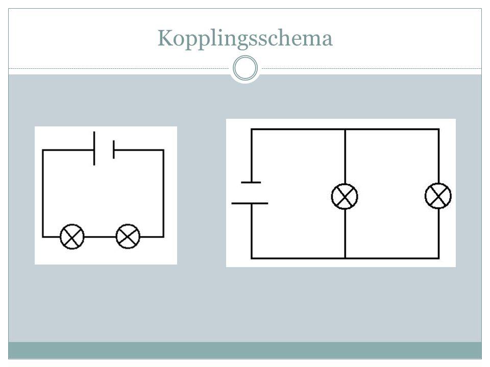 Kopplingsschema