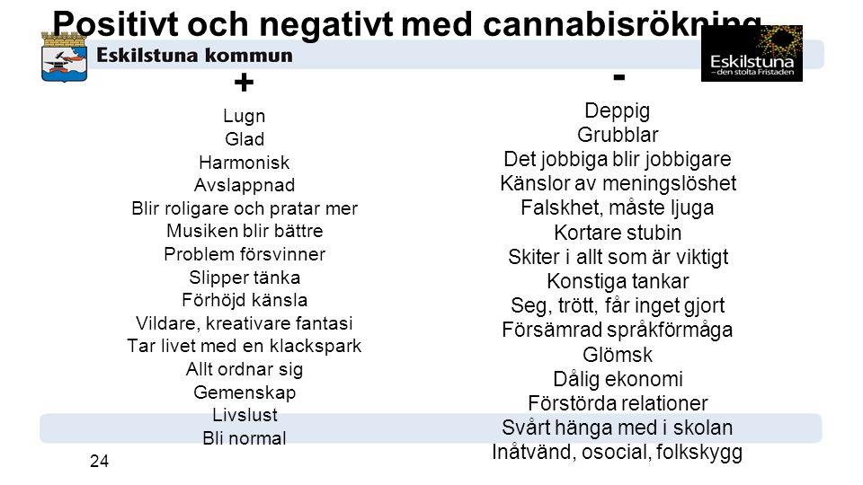 Positivt och negativt med cannabisrökning