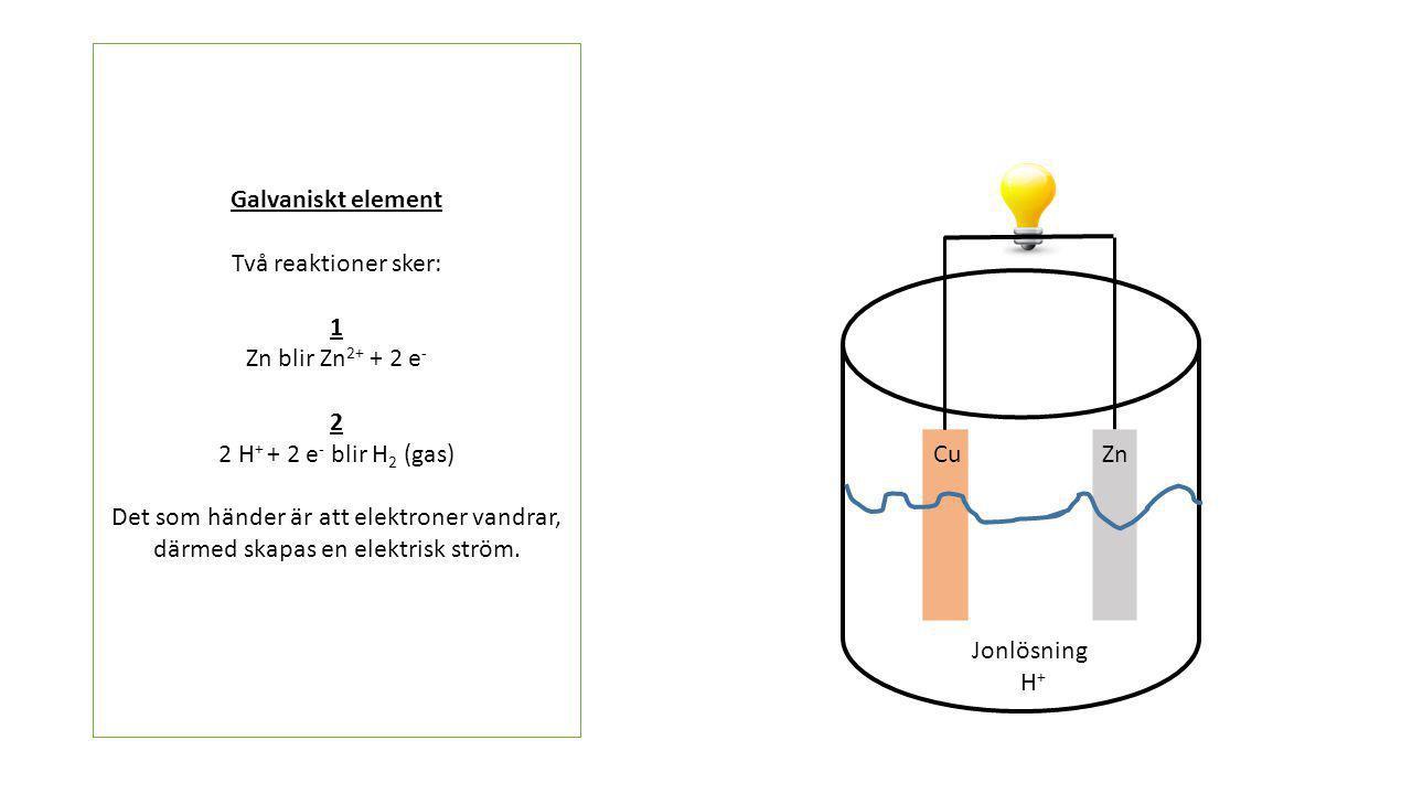 Galvaniskt element Två reaktioner sker: 1. Zn blir Zn2+ + 2 e- 2. 2 H+ + 2 e- blir H2 (gas)