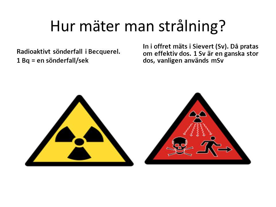 Hur mäter man strålning