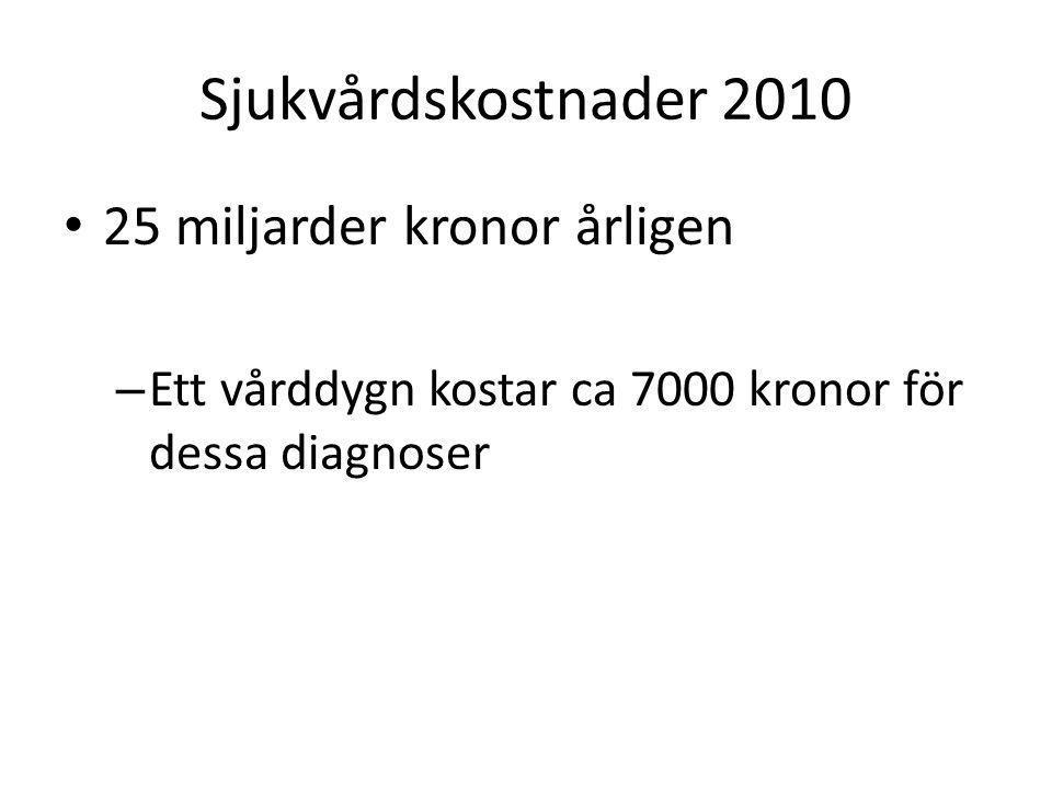 Sjukvårdskostnader 2010 25 miljarder kronor årligen