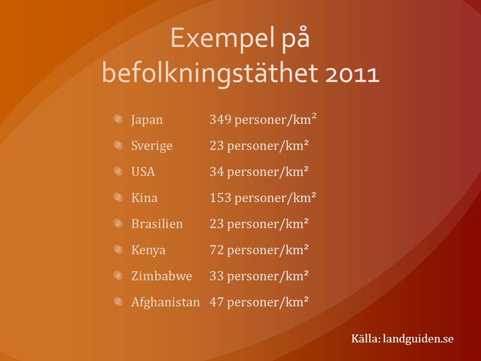 Exempel på befolkningstäthet 2011