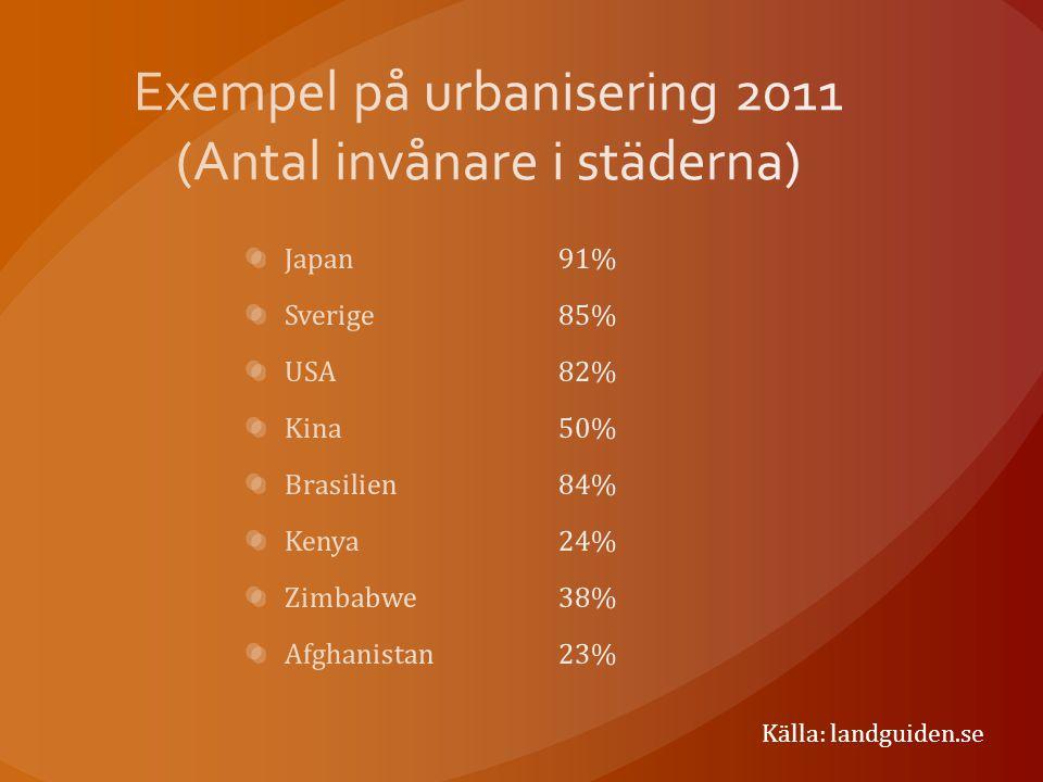 (Antal invånare i städerna)