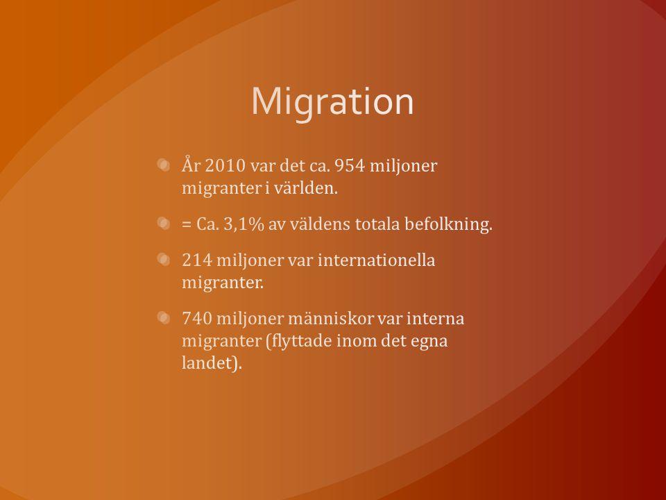 Migration År 2010 var det ca. 954 miljoner migranter i världen.