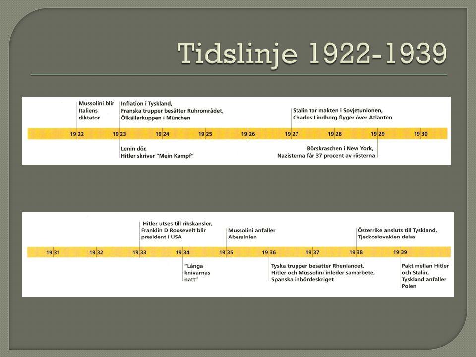 Tidslinje 1922-1939