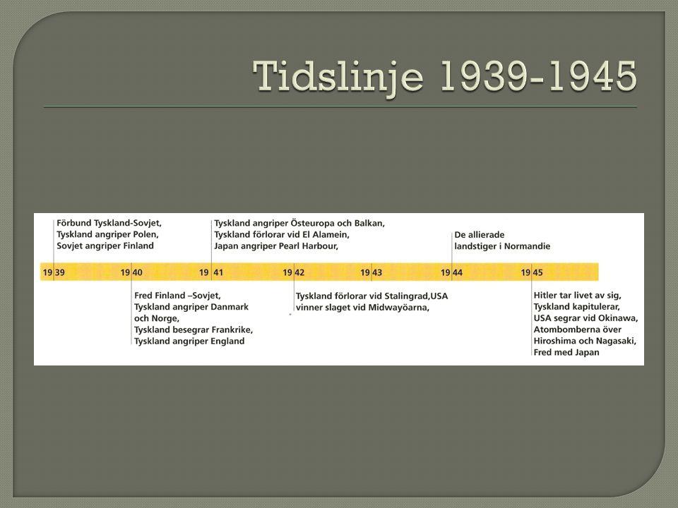 Tidslinje 1939-1945