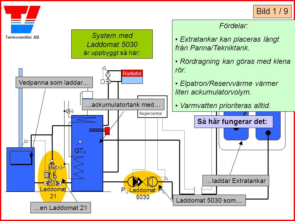 System med Laddomat 5030 är uppbyggt så här: