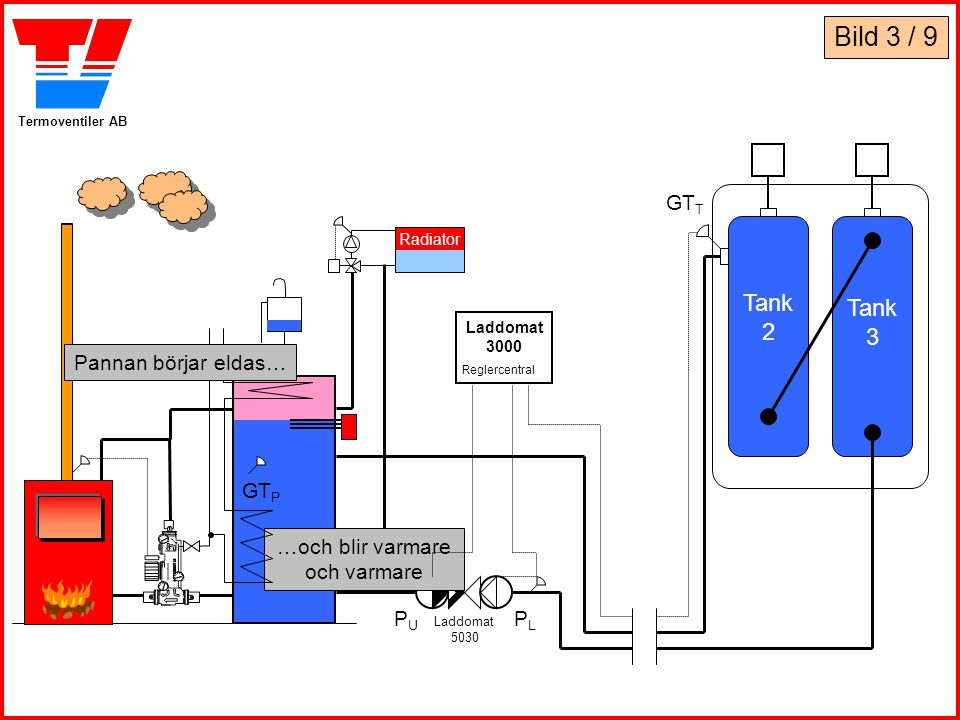 Bild 3 / 9 Tank Tank 2 3 GTT Pannan börjar eldas… GTP