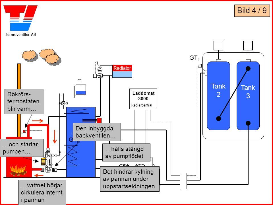 Bild 4 / 9 Tank Tank 2 3 GTT Rökrörs-termostaten blir varm…