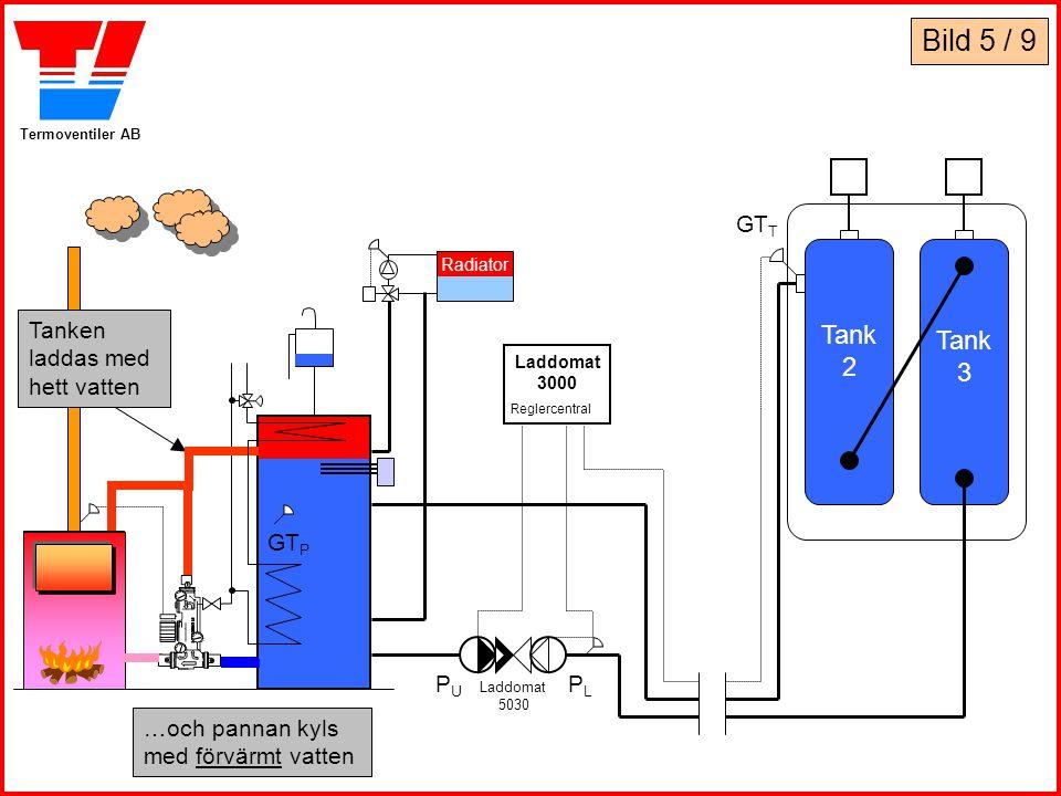Bild 5 / 9 Tank Tank 2 3 GTT Tanken laddas med hett vatten GTP PU PL