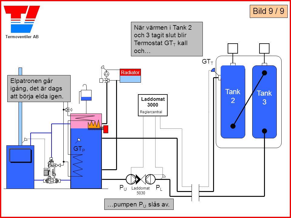 Bild 9 / 9 När värmen i Tank 2 och 3 tagit slut blir Termostat GTT kall och… GTT. Tank. 2. Tank.