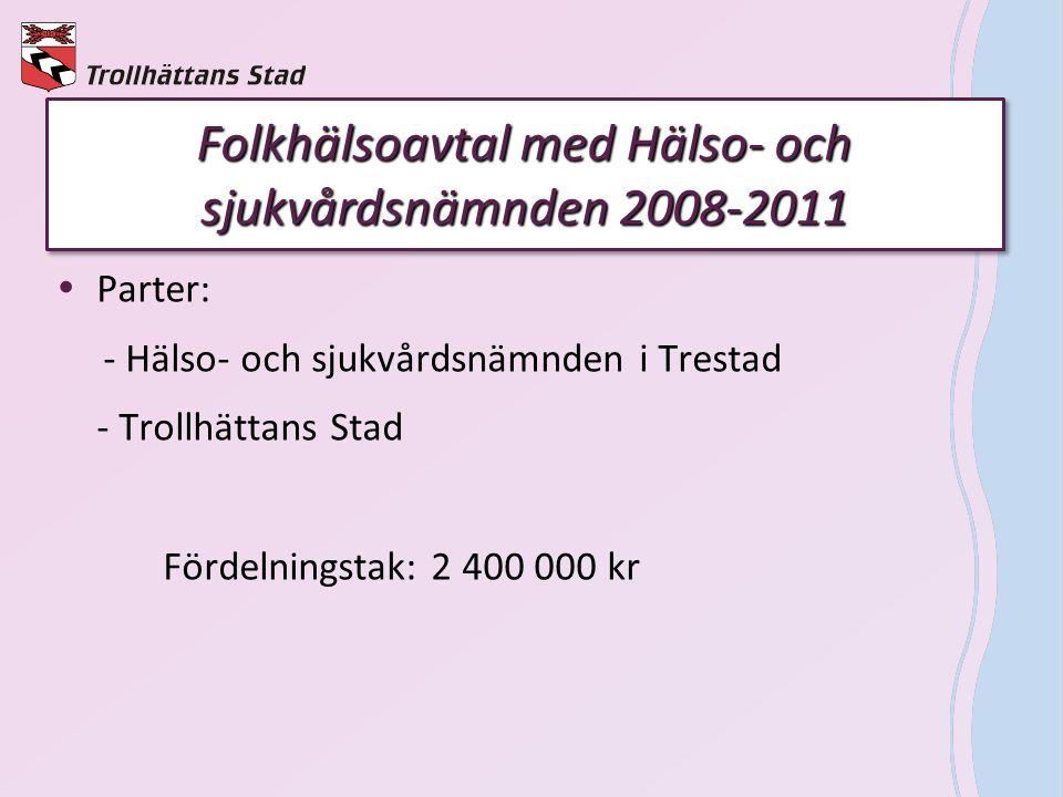 Folkhälsoavtal med Hälso- och sjukvårdsnämnden 2008-2011