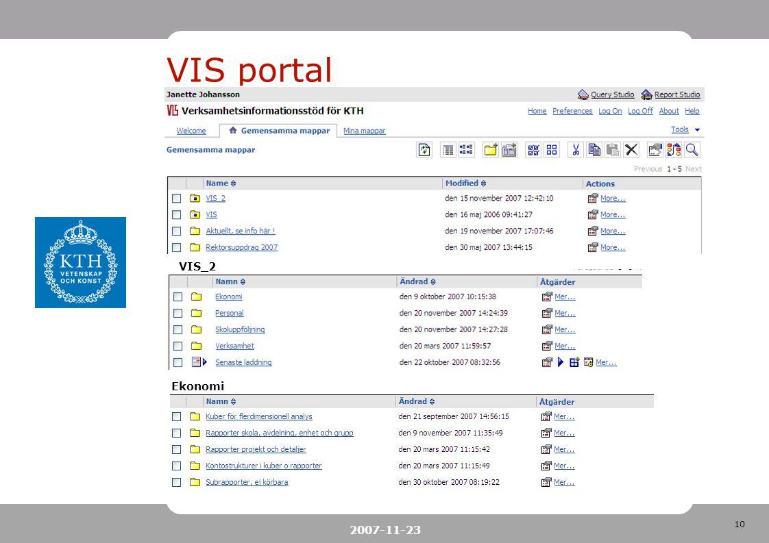VIS portal VIS_2 Ekonomi