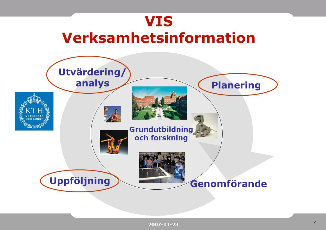 VIS Verksamhetsinformation