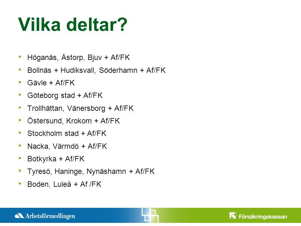 Vilka deltar Höganäs, Åstorp, Bjuv + Af/FK