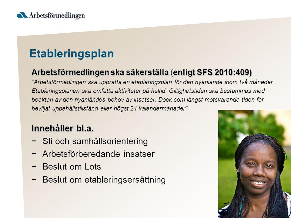 Etableringsplan Innehåller bl.a. Sfi och samhällsorientering