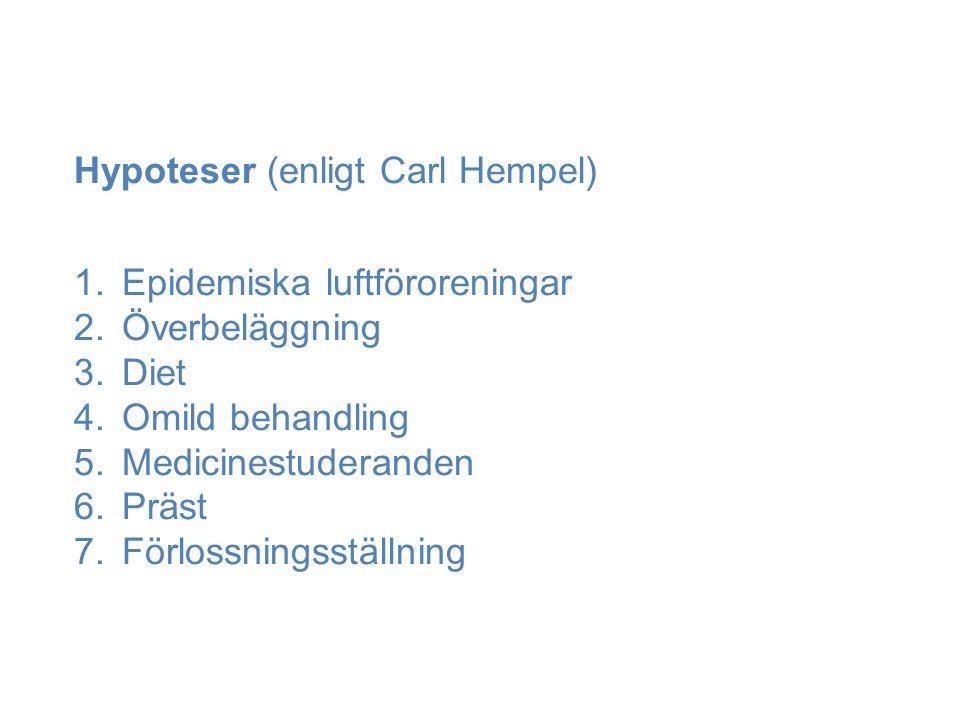 Hypoteser (enligt Carl Hempel)