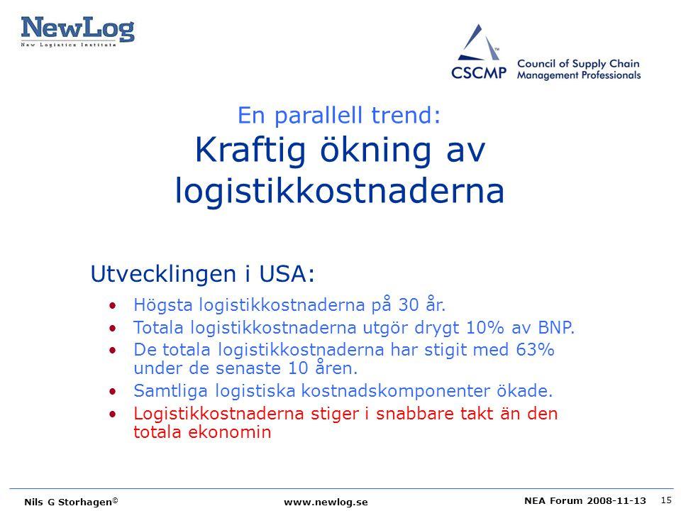 En parallell trend: Kraftig ökning av logistikkostnaderna
