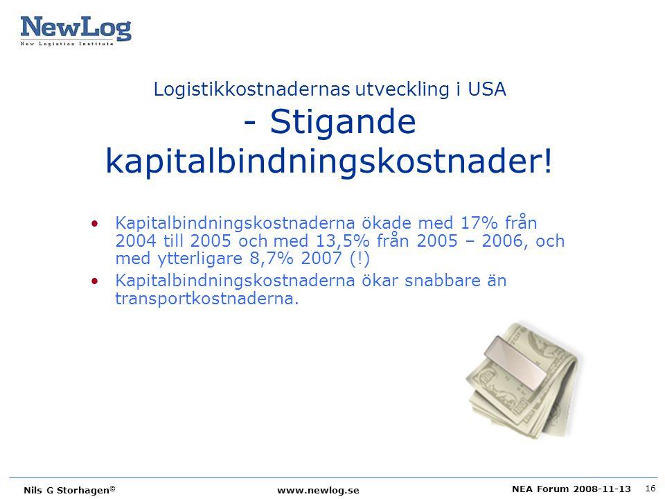Logistikkostnadernas utveckling i USA - Stigande kapitalbindningskostnader!