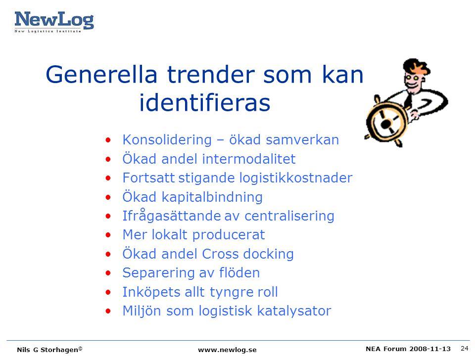 Generella trender som kan identifieras