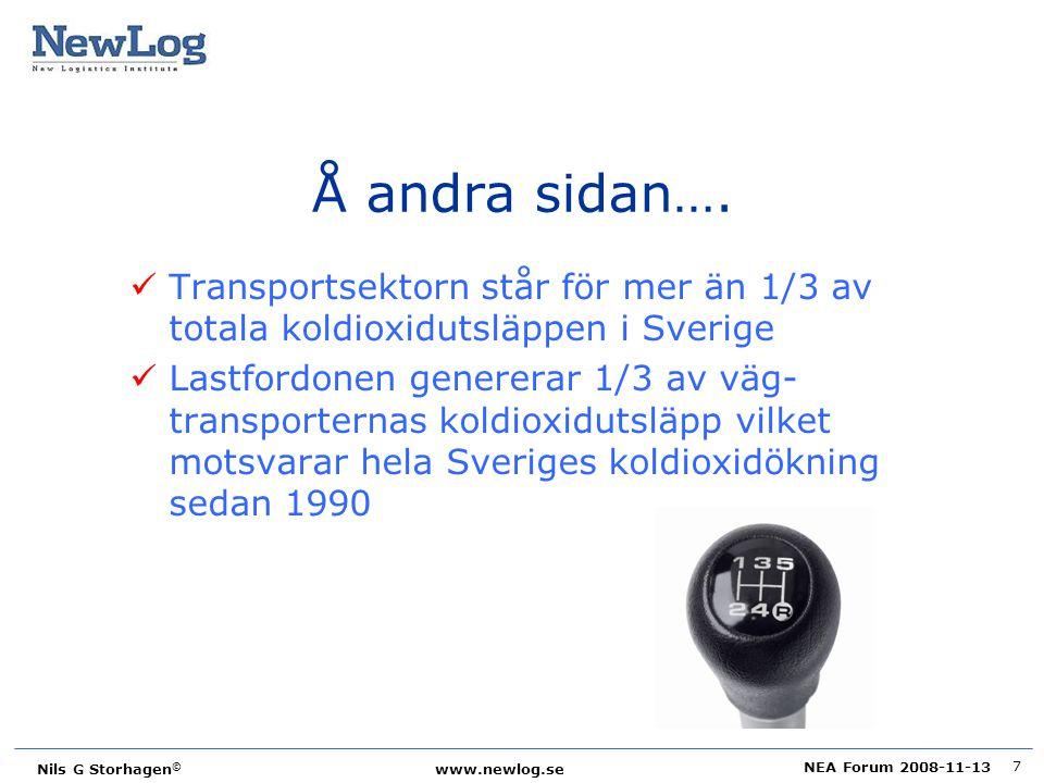 Å andra sidan…. Transportsektorn står för mer än 1/3 av totala koldioxidutsläppen i Sverige.