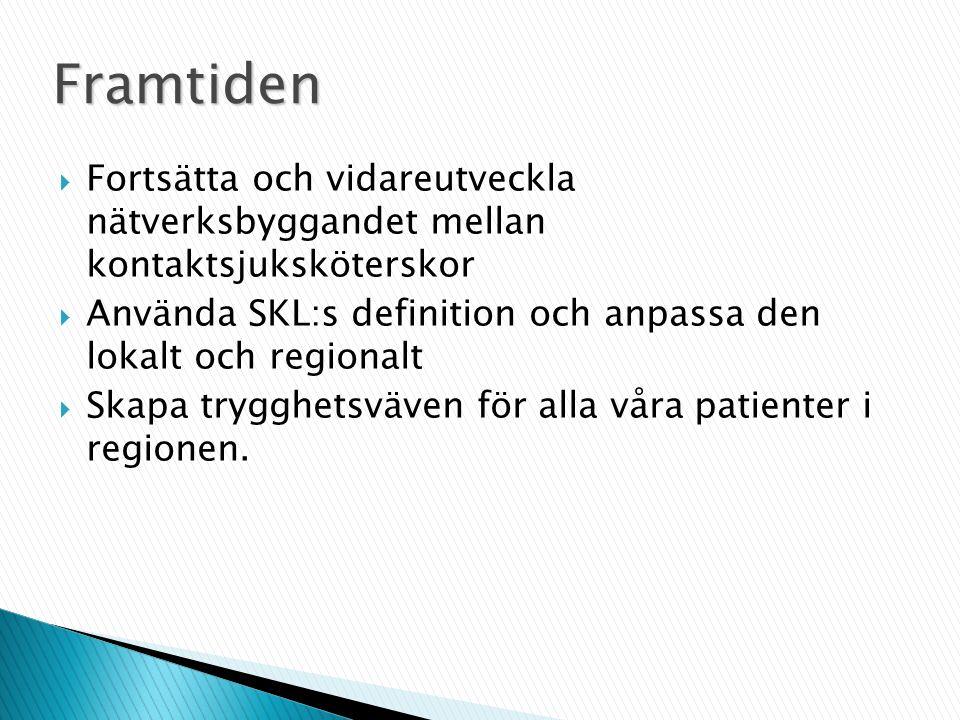 Framtiden Fortsätta och vidareutveckla nätverksbyggandet mellan kontaktsjuksköterskor.