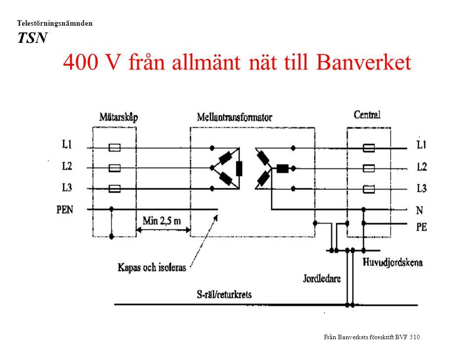 400 V från allmänt nät till Banverket