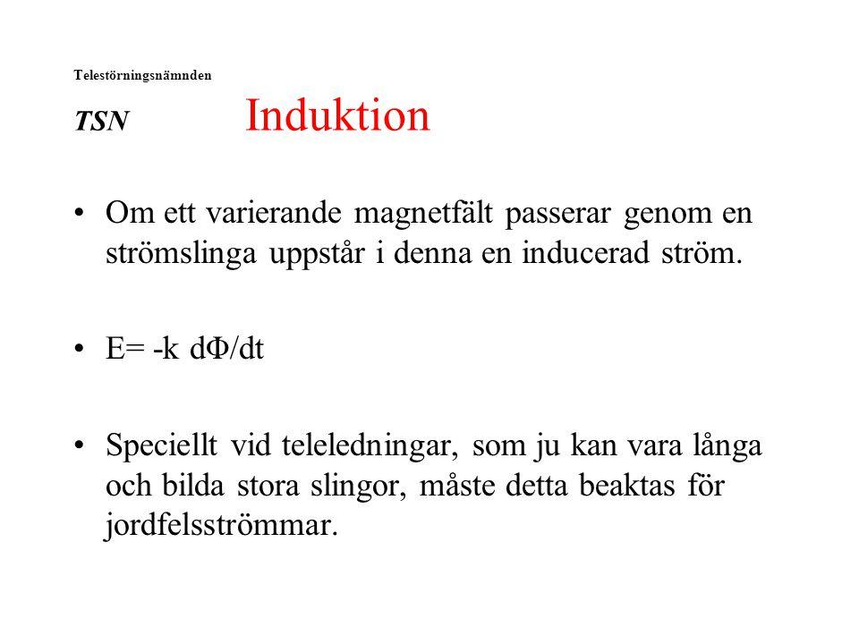 Telestörningsnämnden TSN Induktion