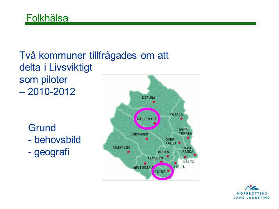 Folkhälsa Två kommuner tillfrågades om att delta i Livsviktigt som piloter – 2010-2012.