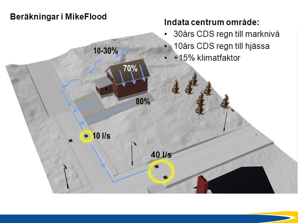 Beräkningar i MikeFlood