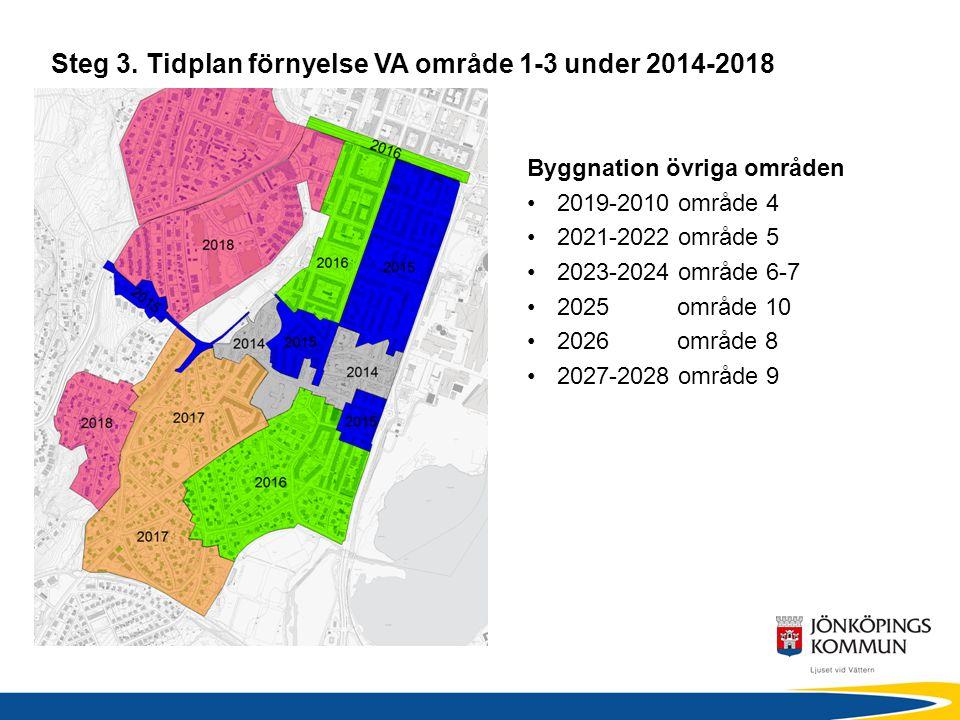 Steg 3. Tidplan förnyelse VA område 1-3 under 2014-2018