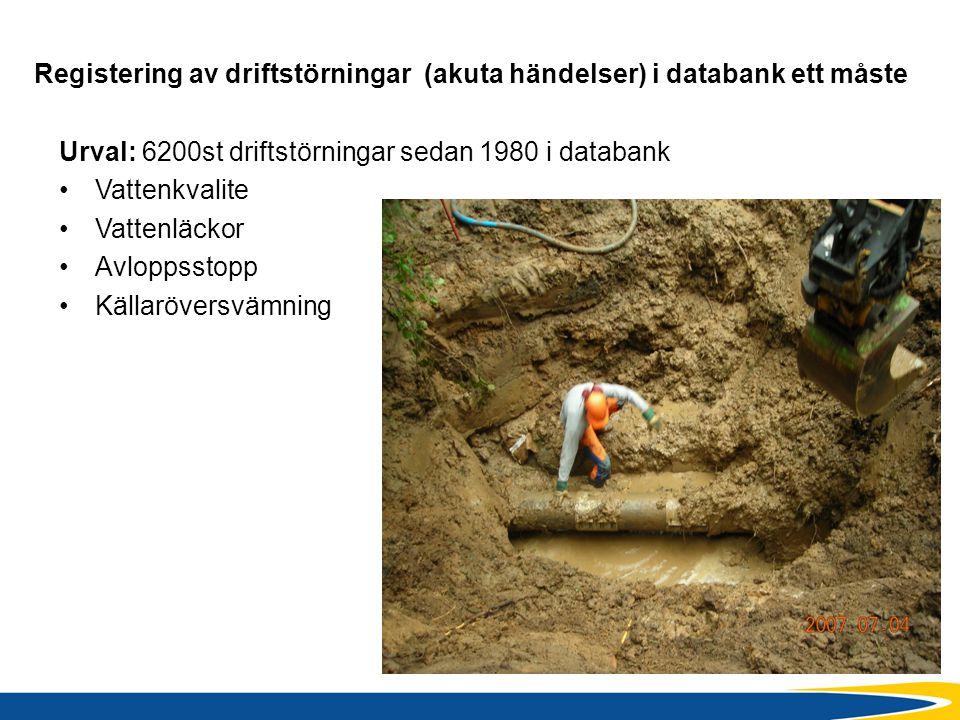 Registering av driftstörningar (akuta händelser) i databank ett måste