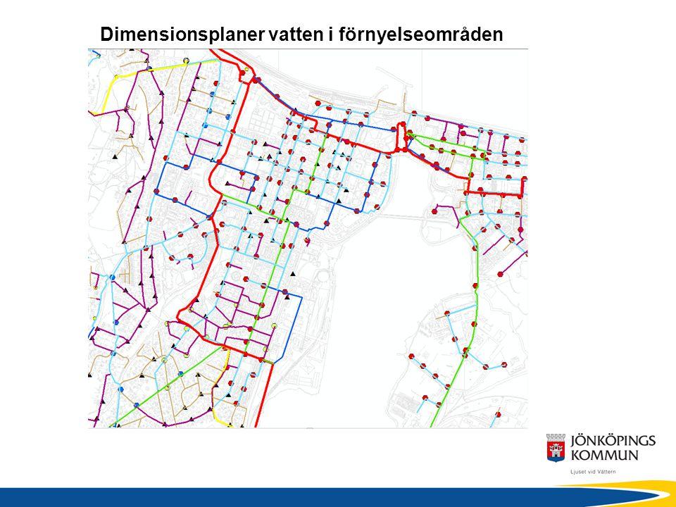 Dimensionsplaner vatten i förnyelseområden