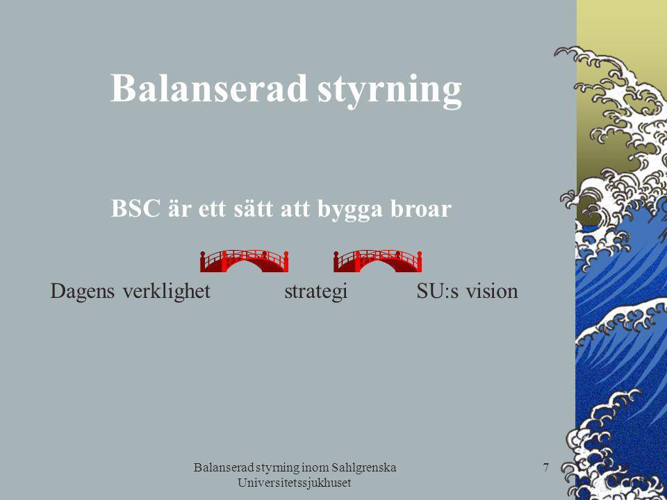 BSC är ett sätt att bygga broar