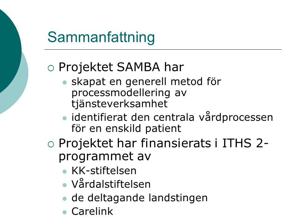 Sammanfattning Projektet SAMBA har