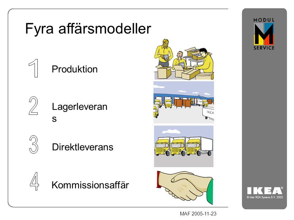Fyra affärsmodeller 1 2 3 4 Produktion Lagerleverans Direktleverans