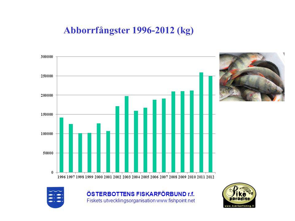 Abborrfångster 1996-2012 (kg) ÖSTERBOTTENS FISKARFÖRBUND r.f.
