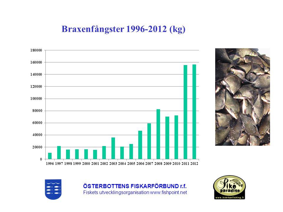 Braxenfångster 1996-2012 (kg) ÖSTERBOTTENS FISKARFÖRBUND r.f.