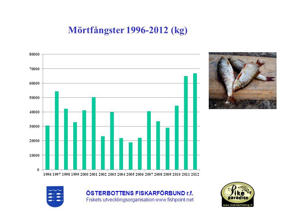 Mörtfångster 1996-2012 (kg) ÖSTERBOTTENS FISKARFÖRBUND r.f.